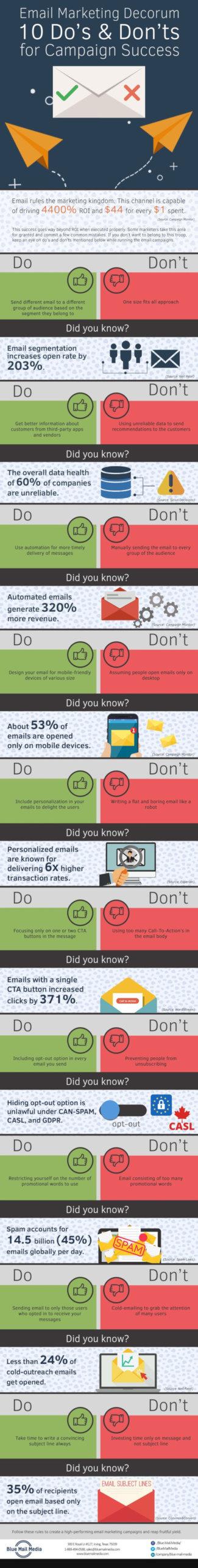 10 Do's und Don'ts zum richtigen E-Mail-Marketing