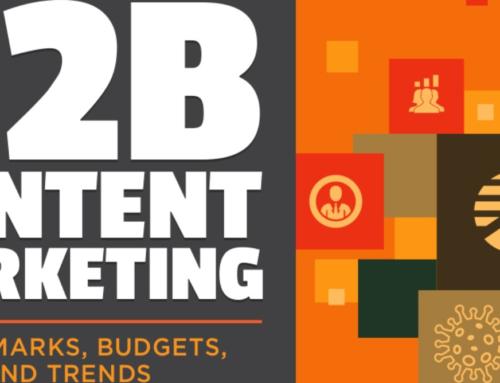 B2B Content Marketing Report: Benchmarks, Budgets, Trends und Reaktionen auf COVID-19